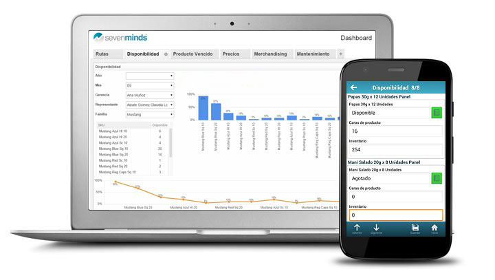 Software Sevenminds para control inteligente de preguntas